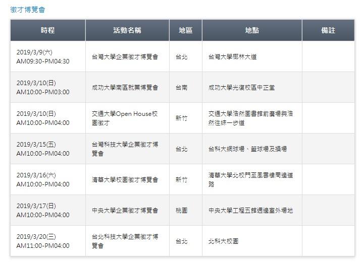 幸福企業/台達黃金週旅遊假今年直逼9天 年薪上看20個月-1111職場新聞
