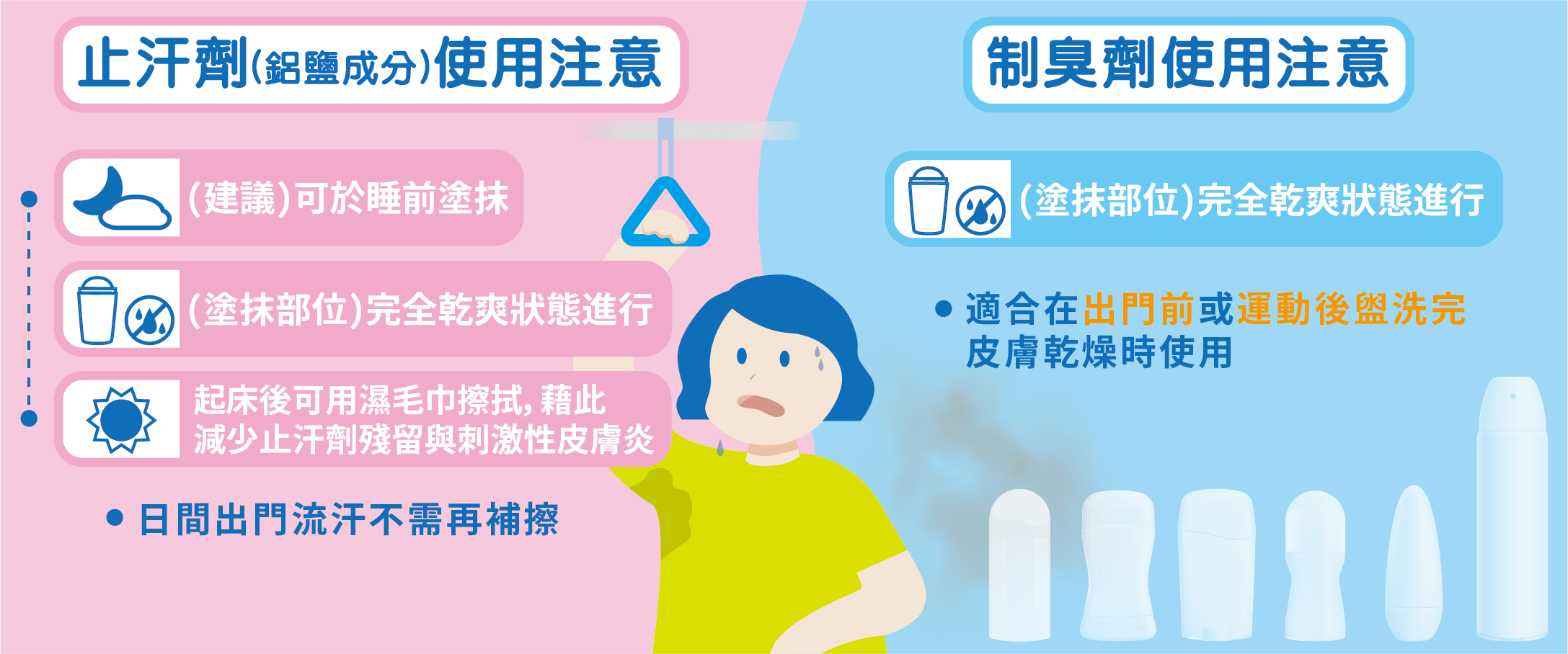「止汗劑」不是早上出門前擦!皮膚科醫師:選這時間才有效-止汗劑