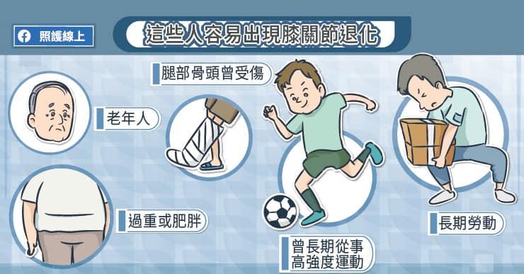 告別膝蓋退化切骨之痛! 新型人工膝關節幫助恢復行走自如-人工膝關節