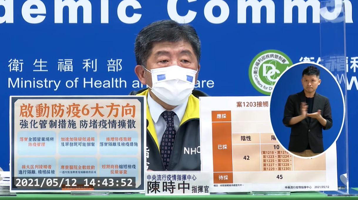 【快訊】本土+16!增3案感染源不明;萬華確診2人陳時中證實在「雙和、仁愛醫院」被驗出-COVID-19