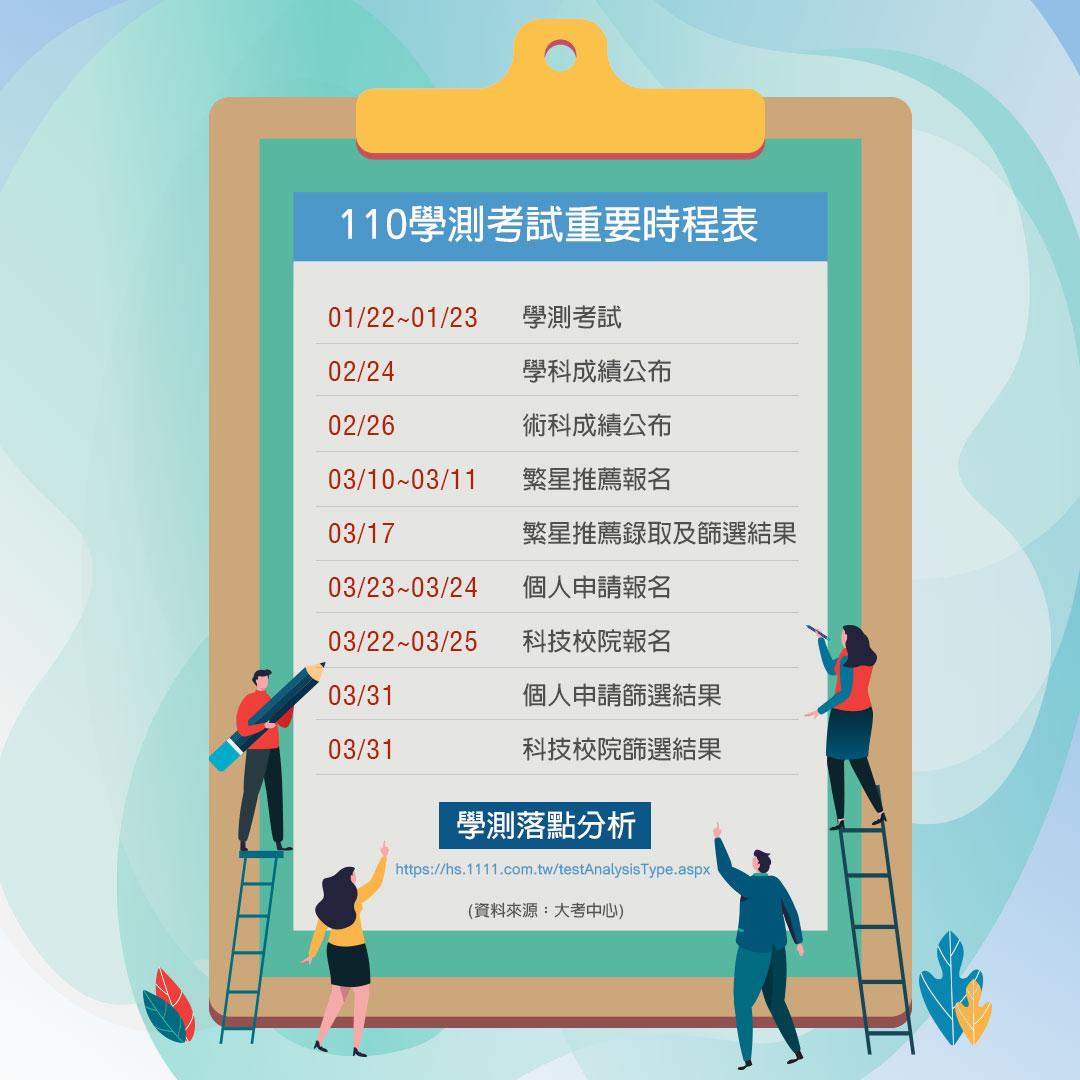 學測放榜、學測考試 110學測日期表及簡章-升學面試