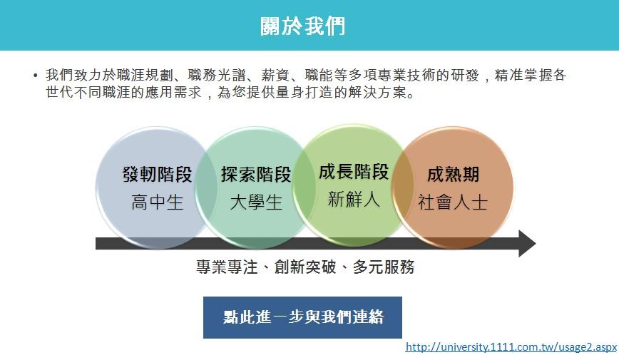 【學職涯輔導工具】 教師資源手冊 ─認識學涯-教學資源