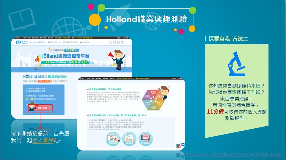 【學職涯輔導工具】熱血新鮮人-Holland興趣測驗