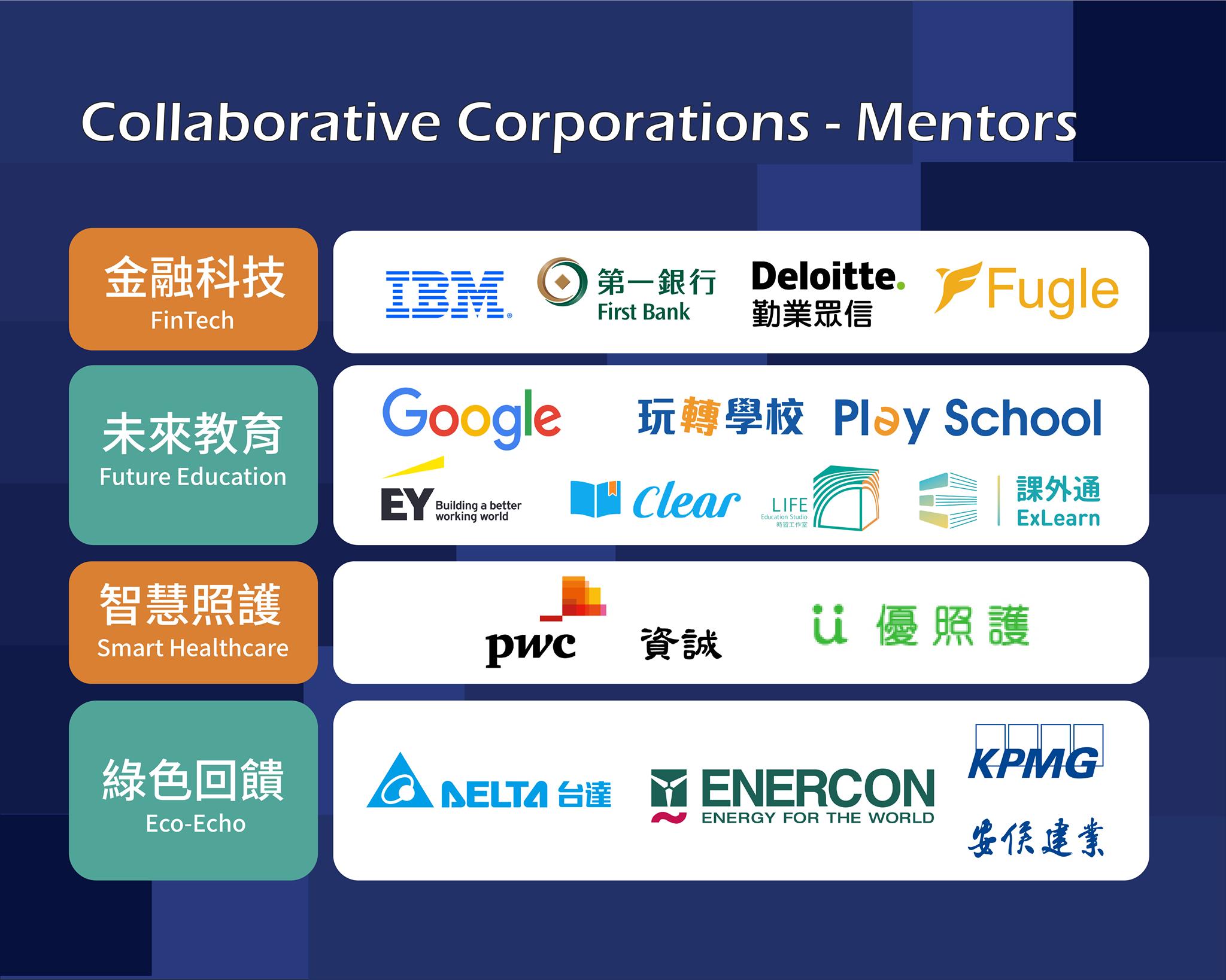 〔GIS Taiwan全球集思論壇〕給自己一個與企業面對面的機會-GIS Taiwan