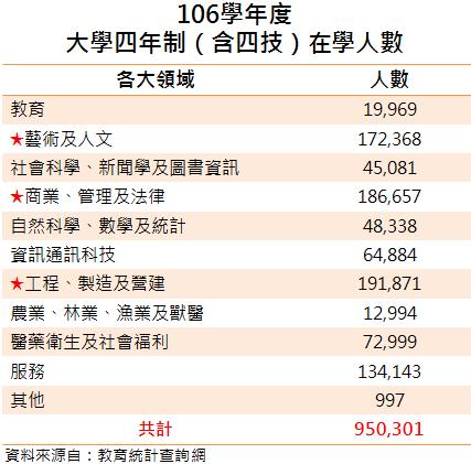 臺灣各優質產業 主題簡介-Taiwan Agriculture&Food Industry