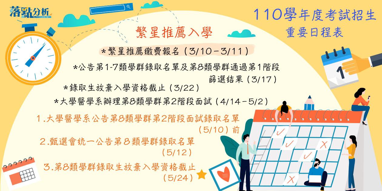 110 學年度大學多元入學招生重要日程表-110學測