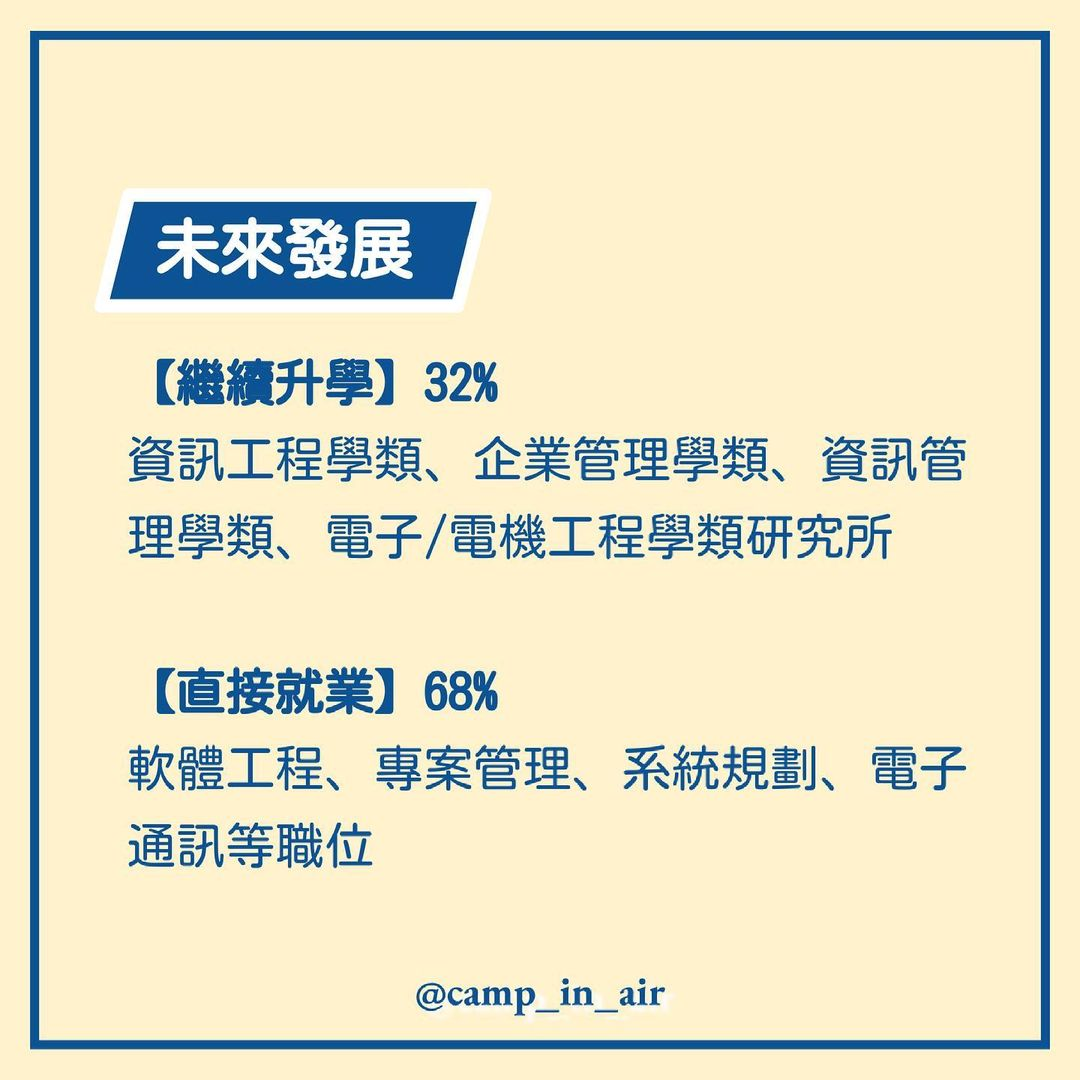 科系介紹-國立陽明交通大學資訊工程學系|C.I.A  camp_in_air-未來出路