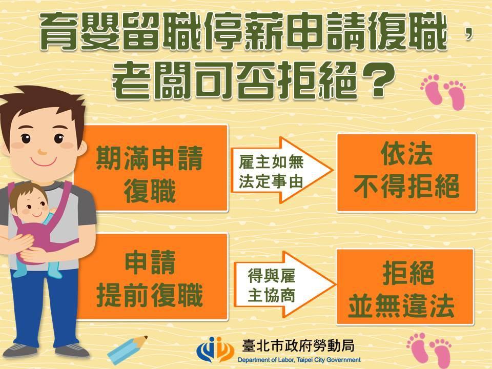 育嬰留職停薪申請復職,老闆可否拒絕?|台北市政府勞動局-HR