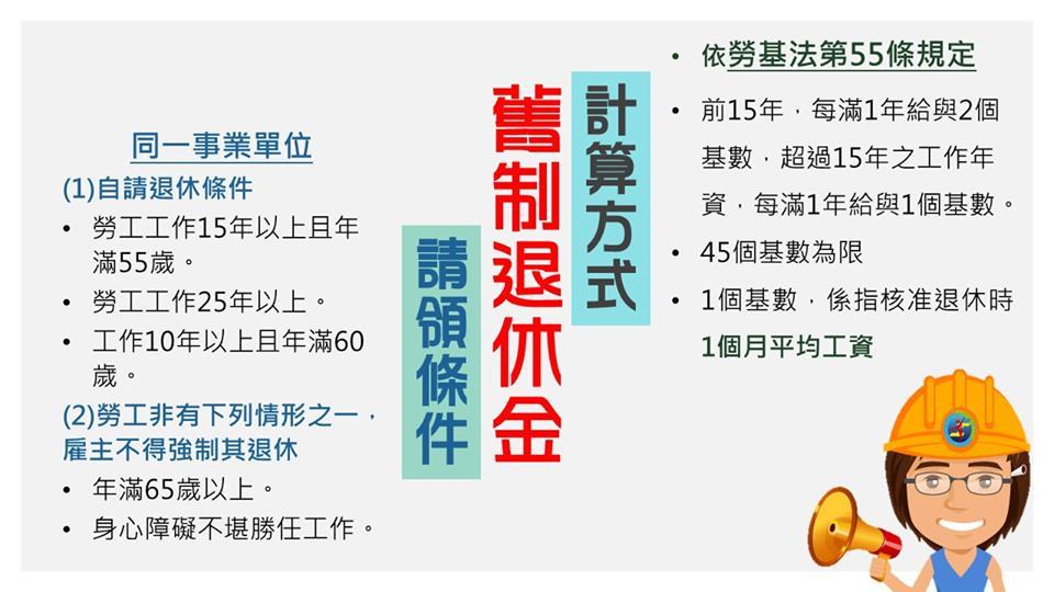【勞基法小教室】-勞工退休金制度-舊制請領及計算方式~|小勞男孩-HR