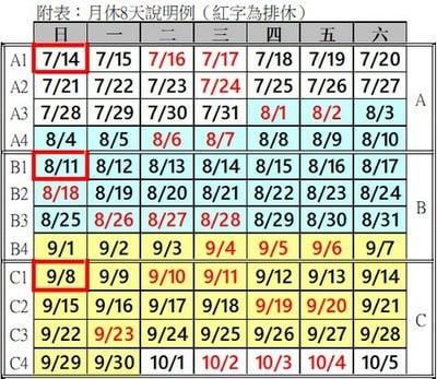 【宇恒週報】白話勞動法 工時篇—「月休N天」如何合法操作?|沈以軒專欄-HR