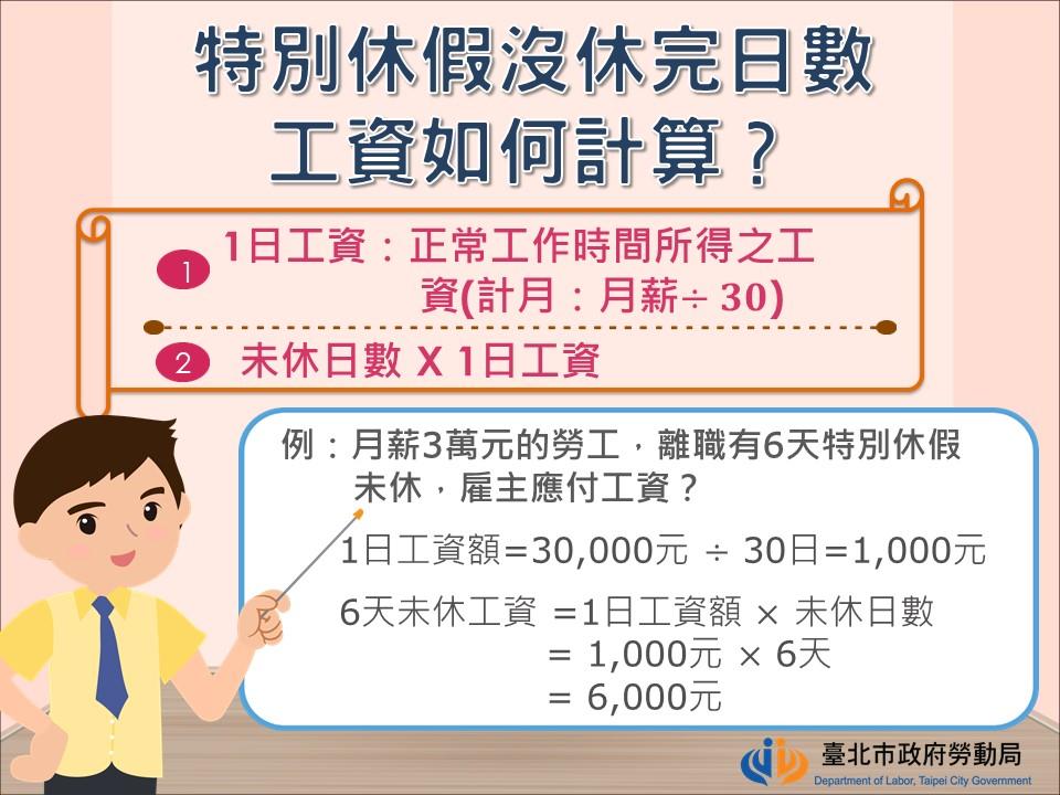 特別休假沒休完日數工資如何計算?|台北市政府勞動局-HR