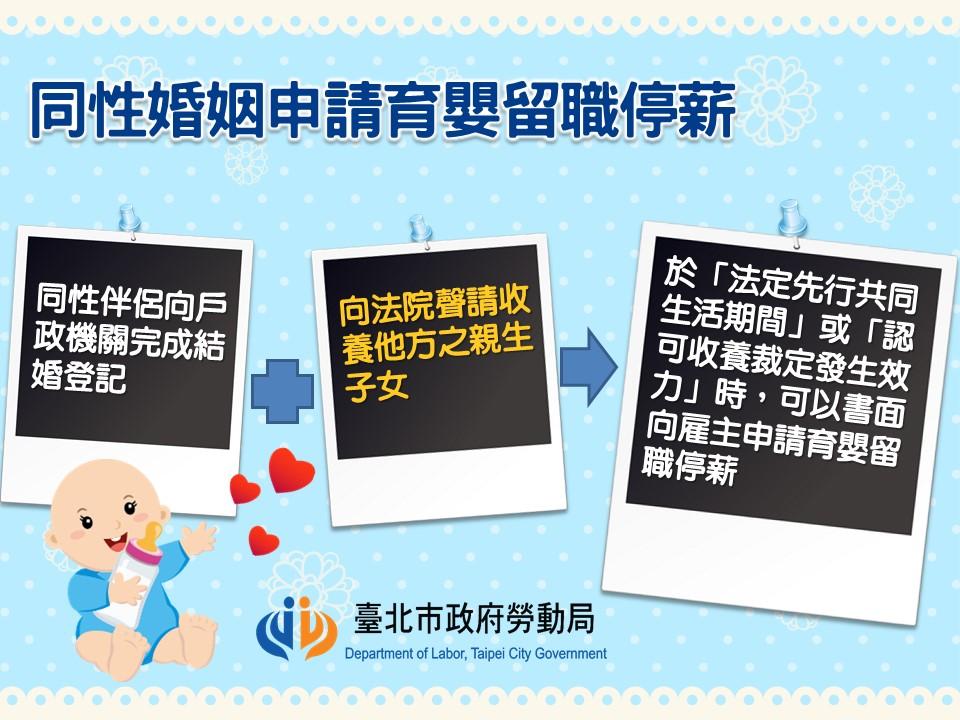同性婚姻申請育嬰留職停薪|台北市政府勞動局-HR