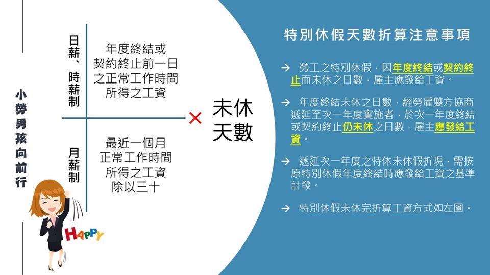 【勞基法小教室】-特別休假未休完折算方式|小勞男孩-HR