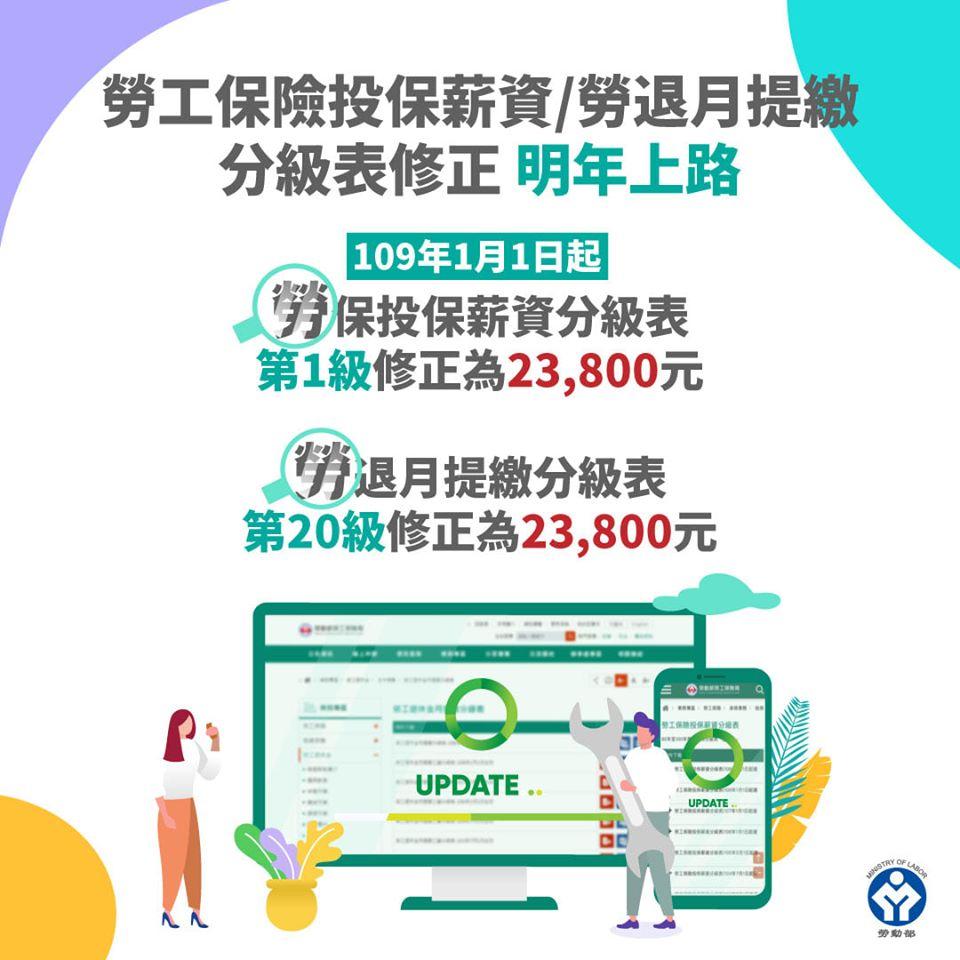 勞工保險投保薪資/勞退月提繳分級表修正 明年上路!|勞動部-HR