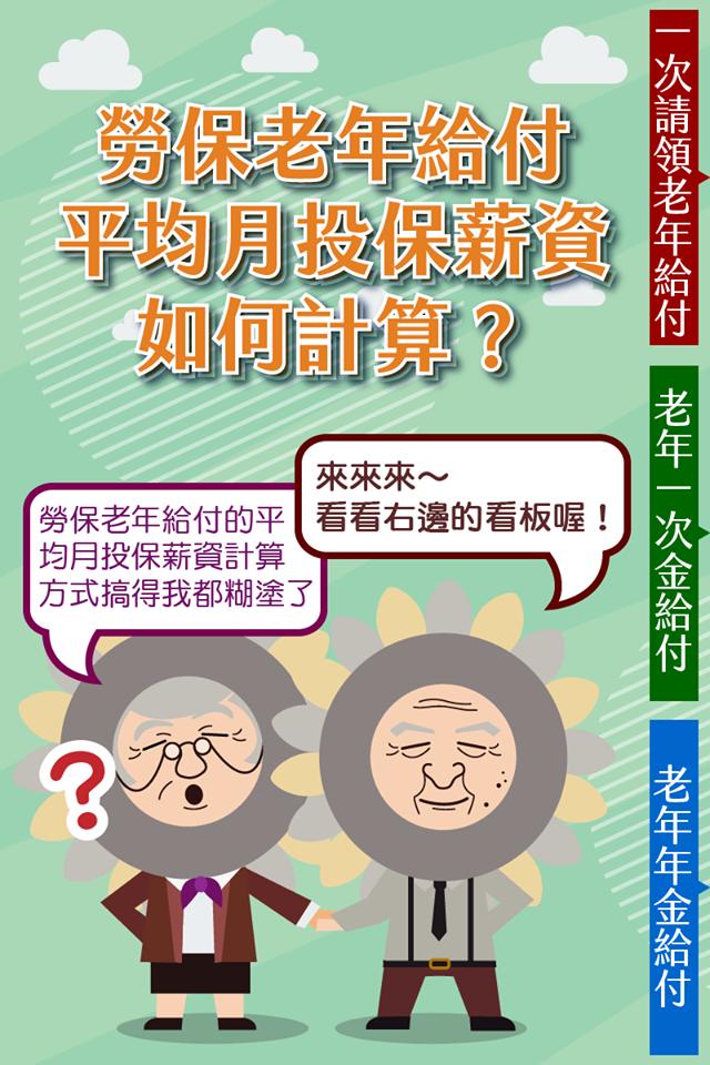 勞保老年給付的平均月投保薪資怎麼計算?|勞工保險局-人資