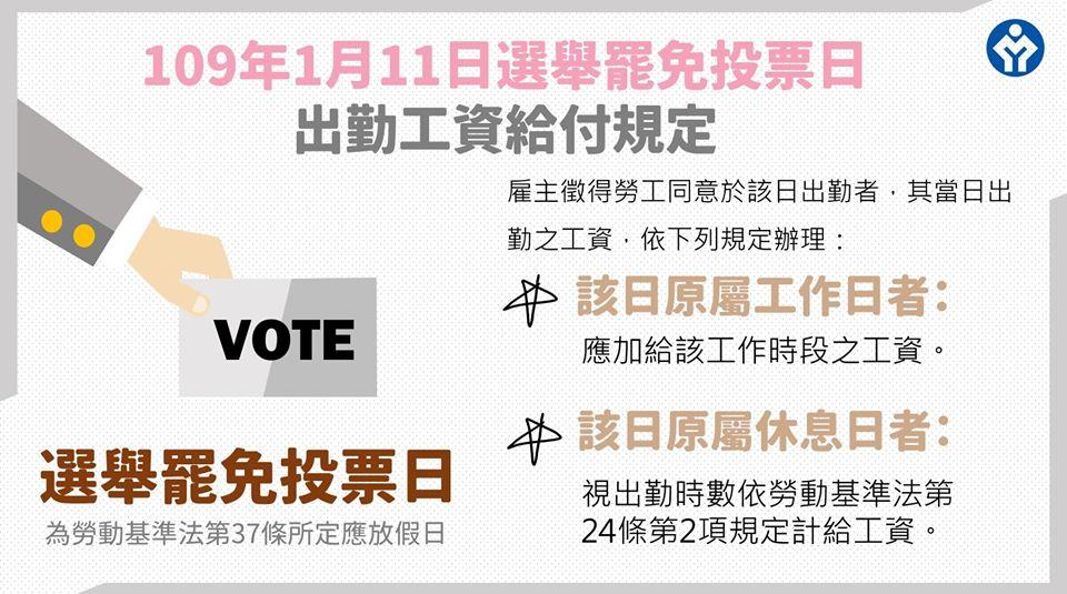 選舉罷免投票日出勤工資給付規定 勞動部-HR