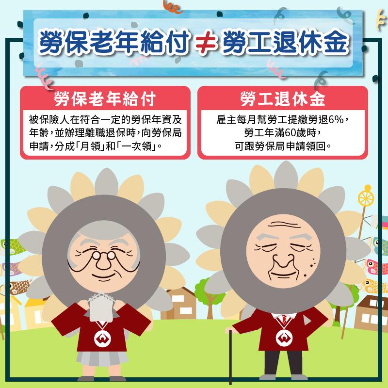 【勞保老年給付】跟【勞工退休金】還是傻傻分不清楚嗎?|勞工保險局-HR