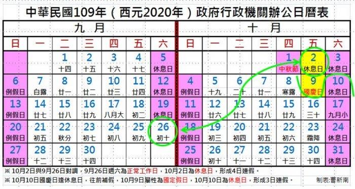 『曹新南專欄』10月兩個連假出勤怎麼算?-HR