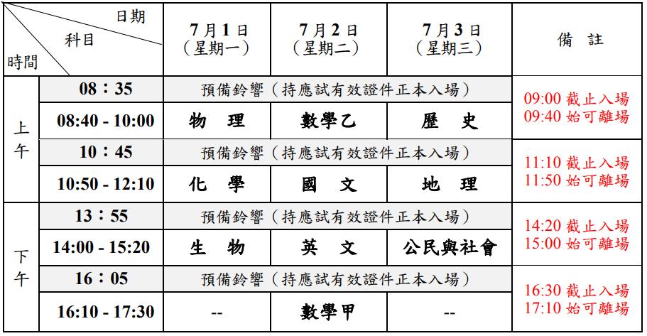 指考7月登場 大考中心考前提醒!-108指考