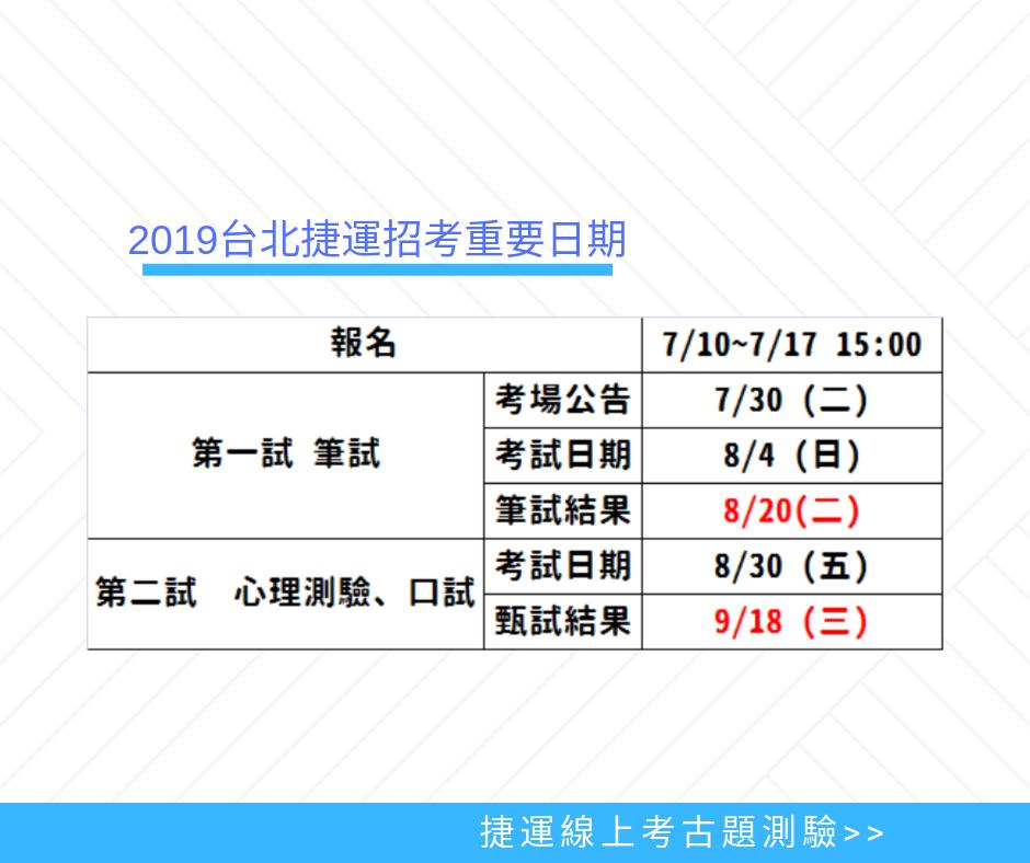 北捷招考72人 試用期滿薪上看56.2K-台北捷運