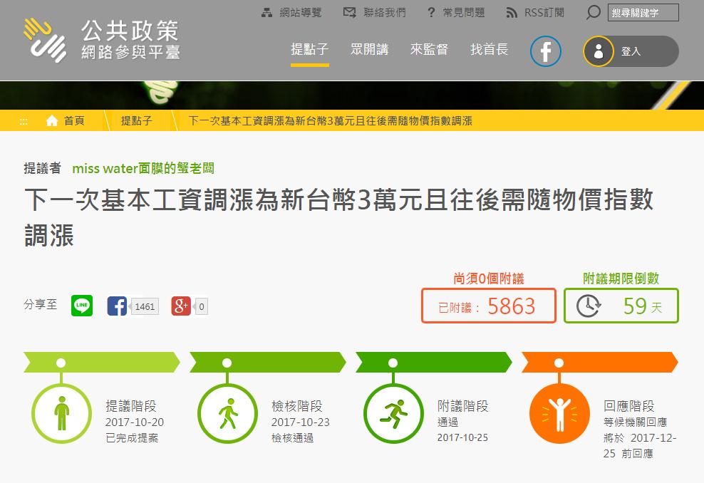 熱話題│老闆提案「基本工資應漲至30K」 1天連署3千多人-基本工資