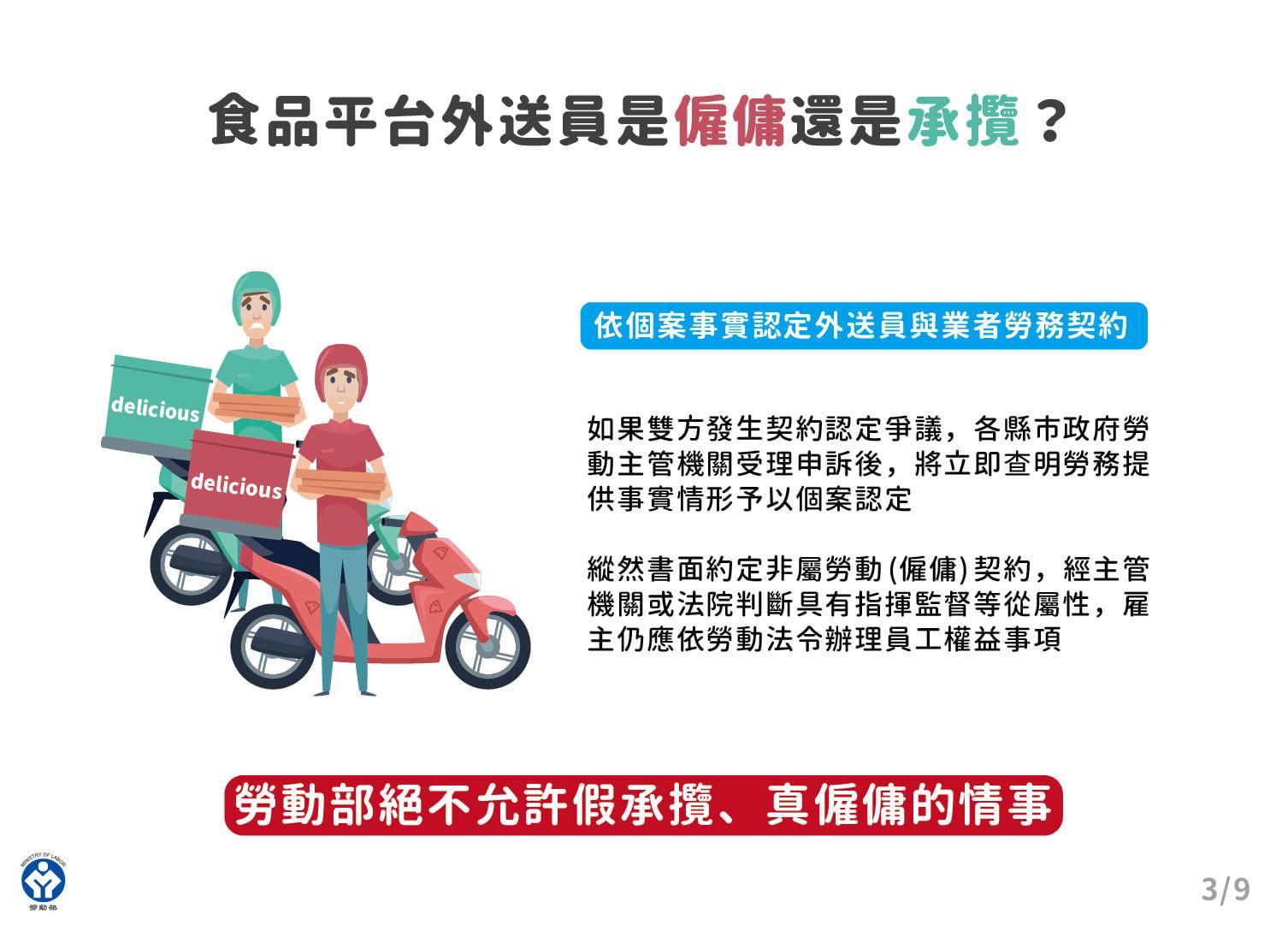 食品平台外送員勞動權益保障懶人包 勞動部-food panda