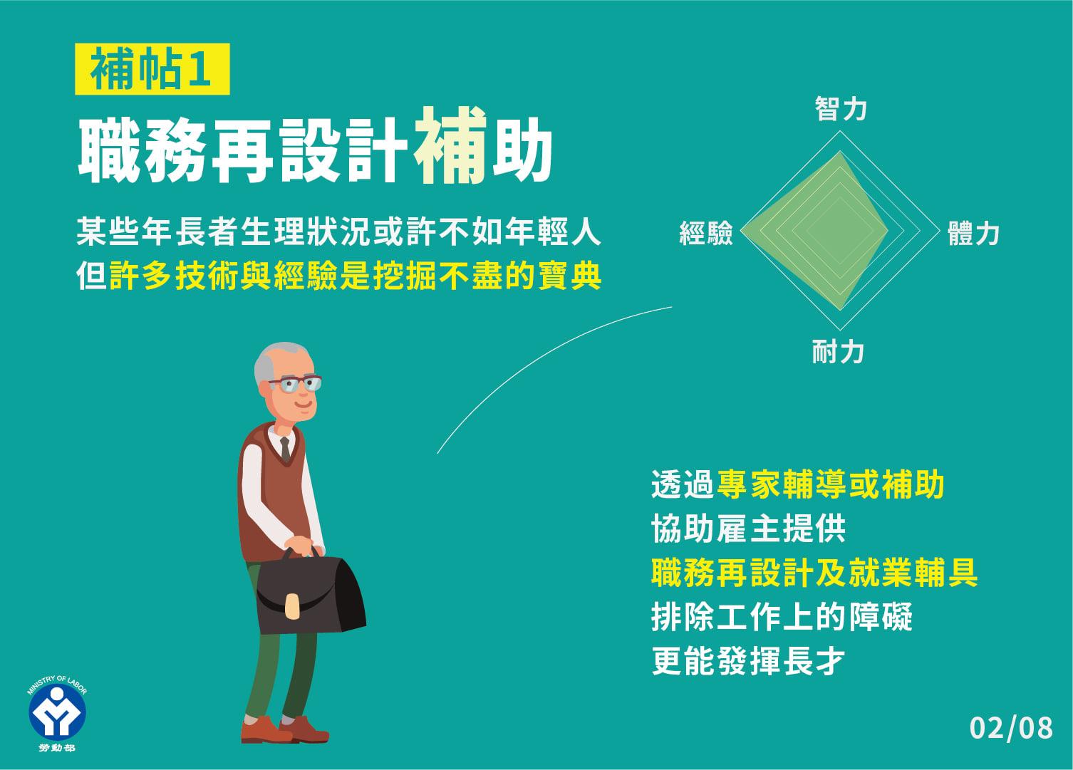 促進中高齡及高齡者就業的五個大[補]帖!|勞動部-HR