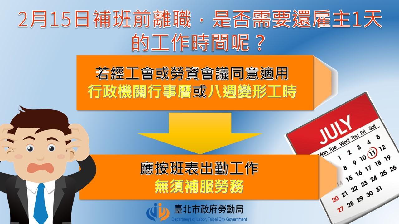 2月15日補班前離職,是否需要還雇主1天的工作時間呢?|台北市政府勞動局-HR
