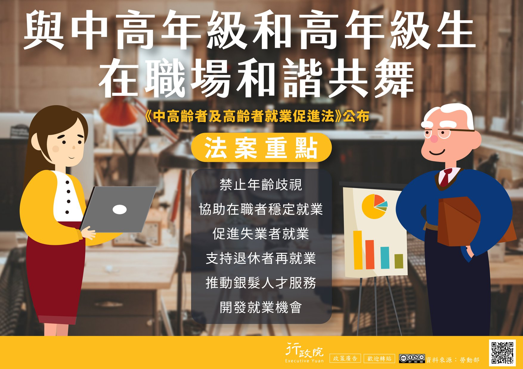 《中高齡者及高齡者就業促進法》公布 勞動部-HR